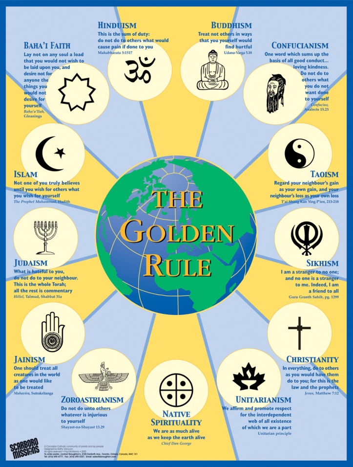 Golden Rule Poster in 13 languages
