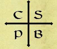 Order of St. Benedict