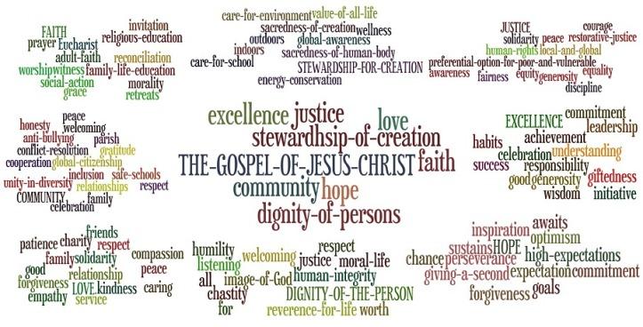 Gospel_Values